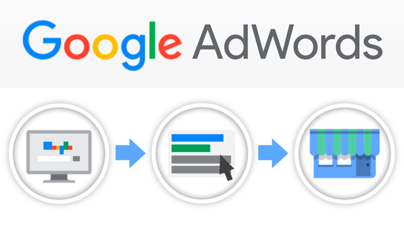 Dale un impulso a tu negocio con Google Adwords