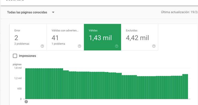 como comprobar la indexacion de nuestros contenidos en google