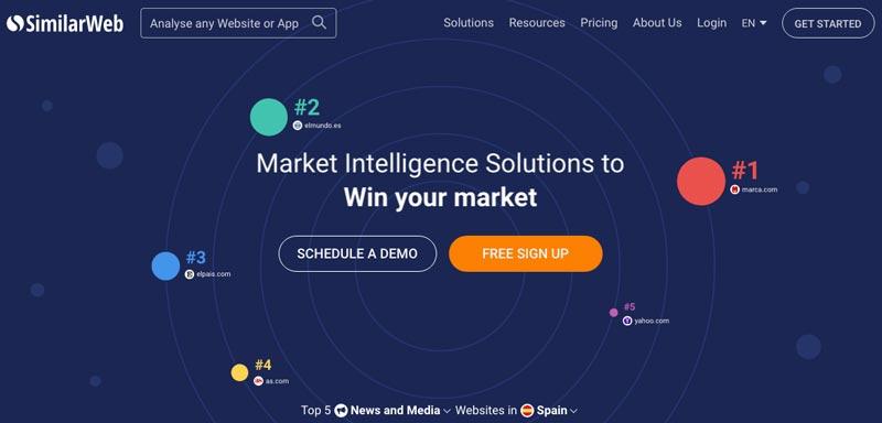 similarweb es una web que analiza tus competidores en Internet