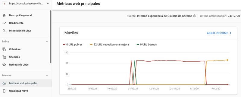 ¿Qué es el Mobile First de Google? ¿Cómo podemos adaptarnos? · Consultoría Seo Sevilla